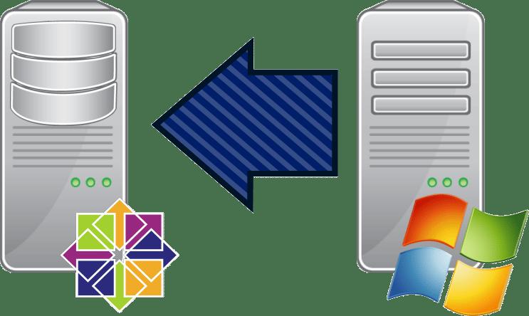 Testing Tape - Cristie Software